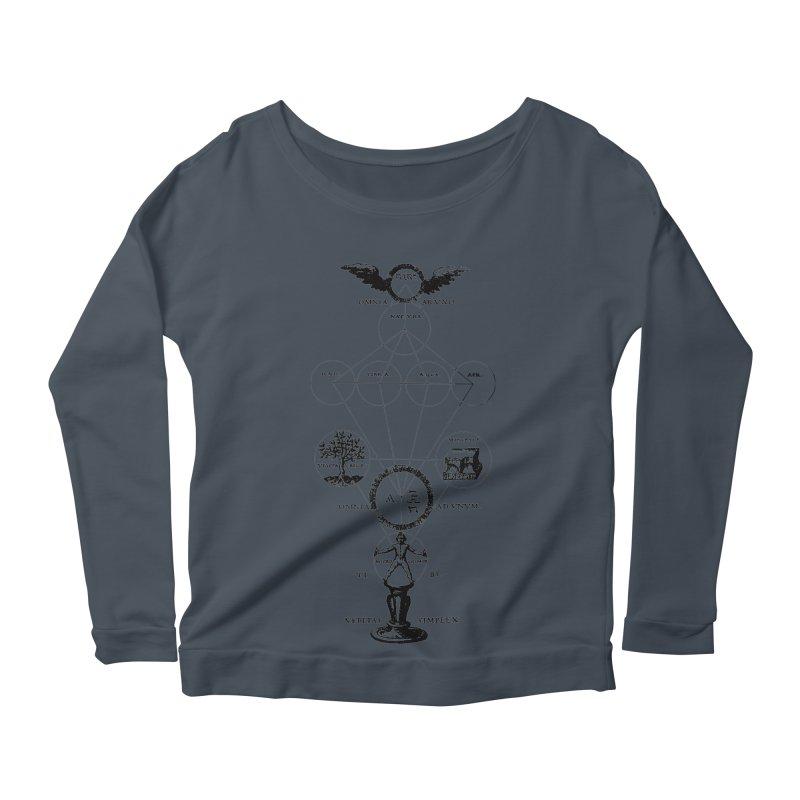 The Origins of Alchemy Women's Scoop Neck Longsleeve T-Shirt by lostsigil's Artist Shop