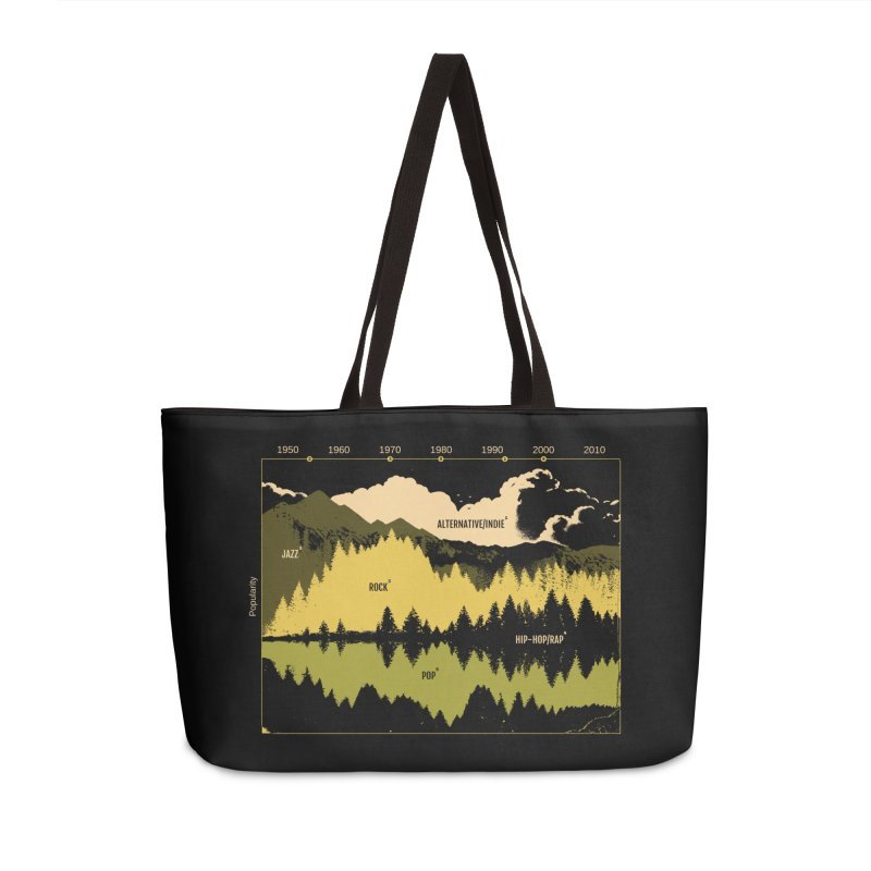 Music Timeline Accessories Bag by Santiago Sarquis's Artist Shop