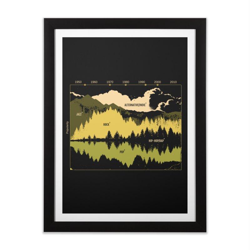 Music Timeline Home Framed Fine Art Print by Santiago Sarquis's Artist Shop