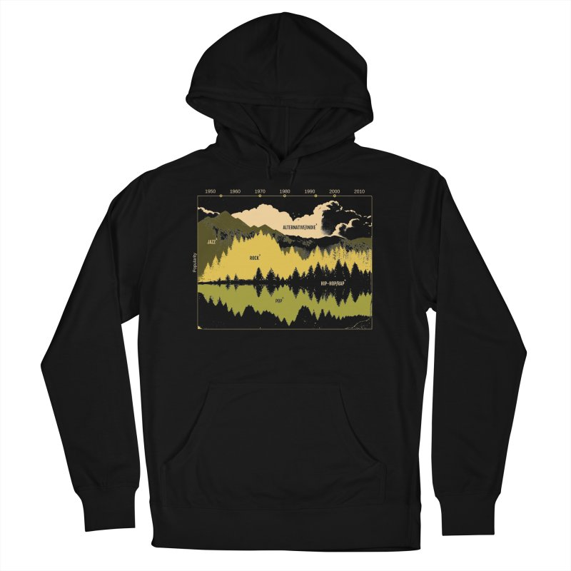 Music Timeline Women's Pullover Hoody by metalsan's Artist Shop