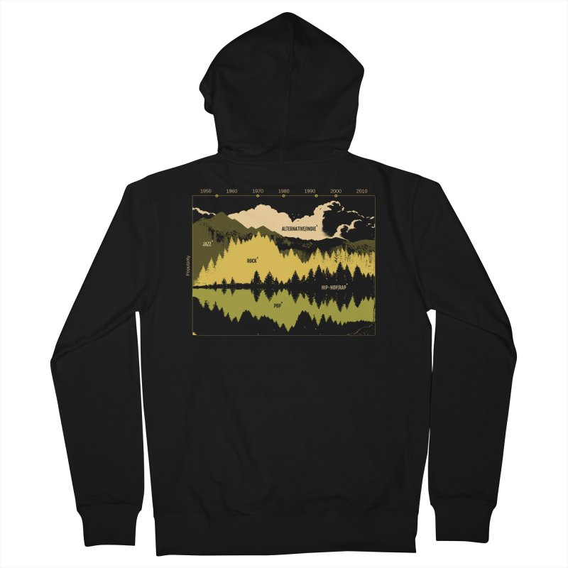 Music Timeline Women's Zip-Up Hoody by Santiago Sarquis's Artist Shop