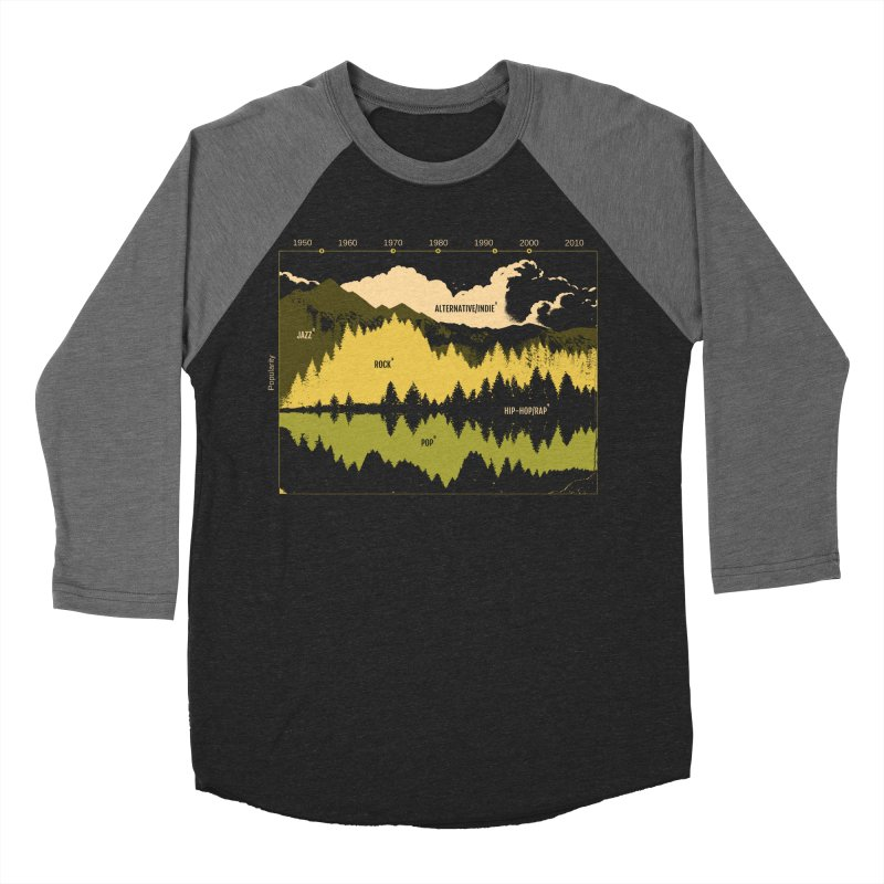 Music Timeline Women's Baseball Triblend Longsleeve T-Shirt by Santiago Sarquis's Artist Shop