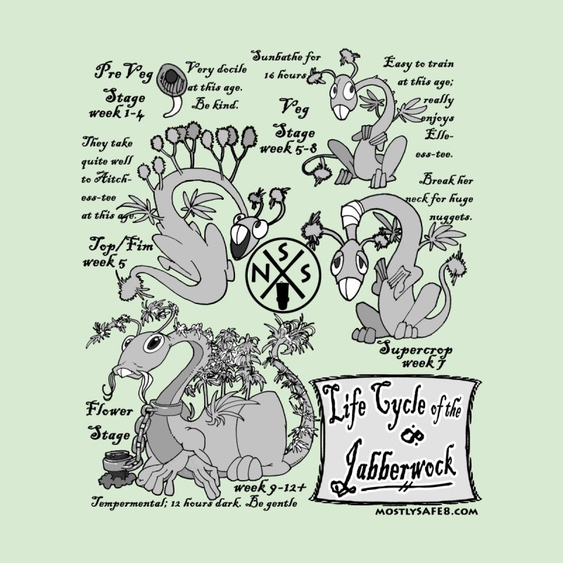 Life Cycle of the Jabberwock Home Fine Art Print by MostlySAFE Webcomic Shwag