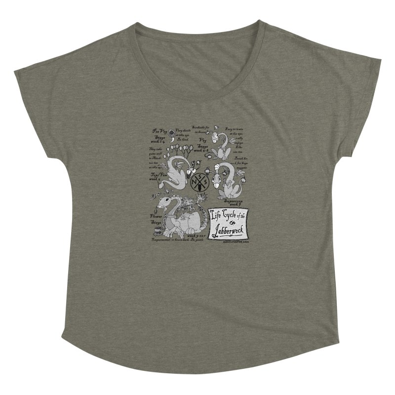 Life Cycle of the Jabberwock Women's Dolman Scoop Neck by MostlySAFE Webcomic Shwag