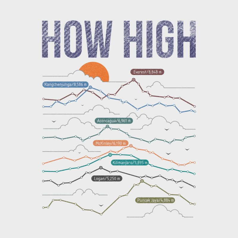 how high None  by muag's Artist Shop