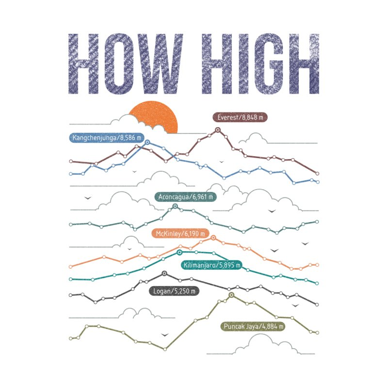how high Men's T-Shirt by muag's Artist Shop