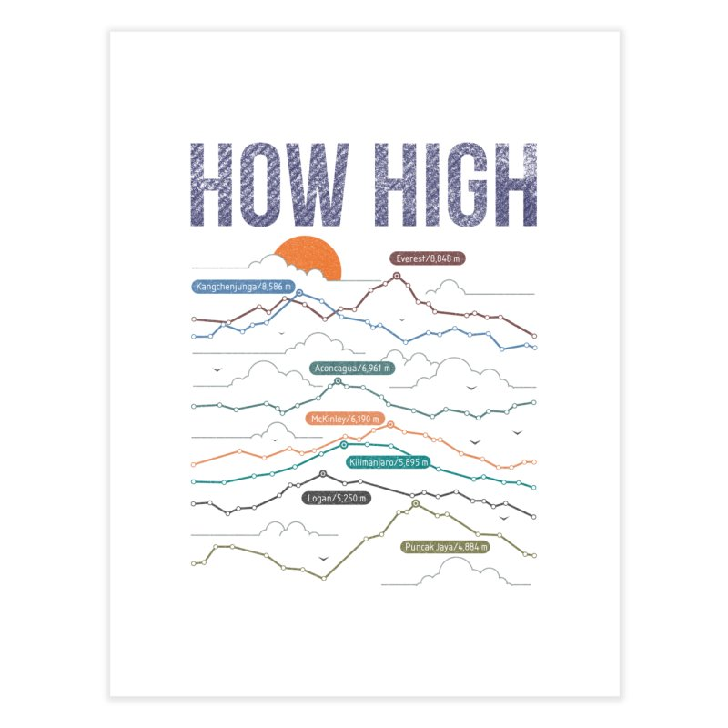how high Home Fine Art Print by muag's Artist Shop