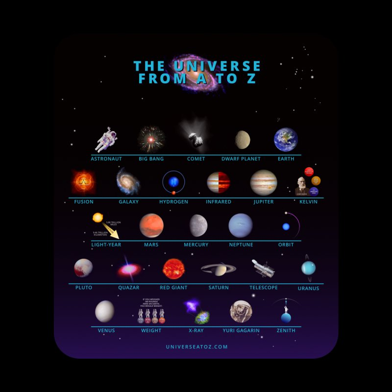 The Universe from A to Z - T Shirt Men's T-Shirt by Pixel and Poly's Artist Shop