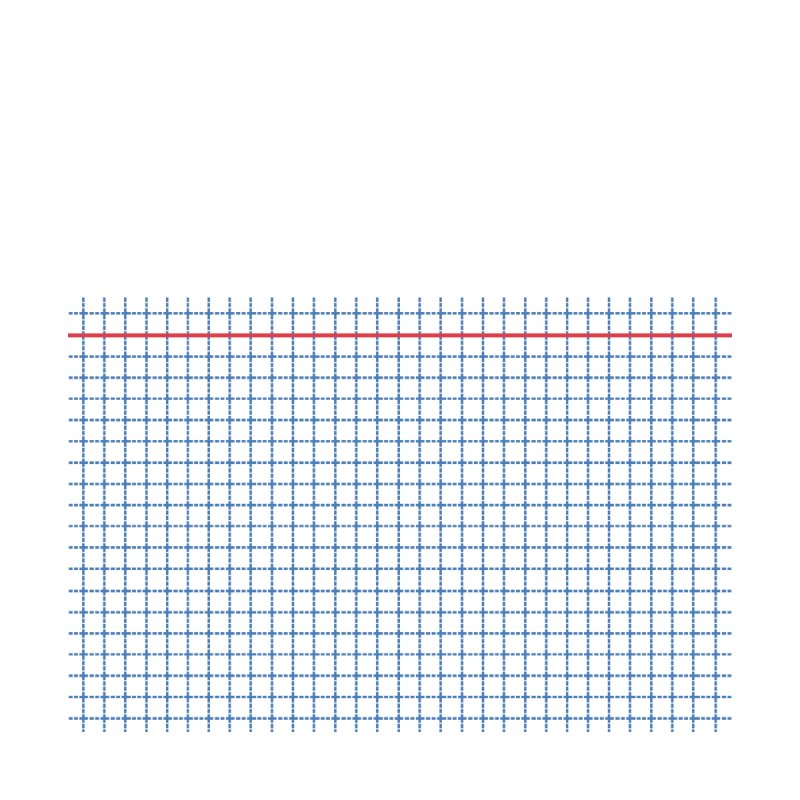 Dotted Grid Boarder Red White and Blue by Project M's Artist Shop