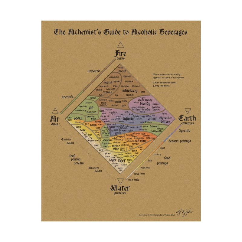 The Alchemist's Guide to Alcoholic Beverages Home Duvet by rego's Artist Shop