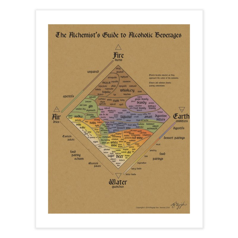 The Alchemist's Guide to Alcoholic Beverages Home Fine Art Print by rego's Artist Shop