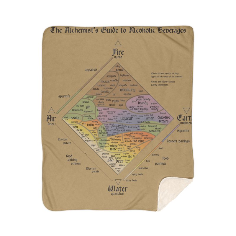 The Alchemist's Guide to Alcoholic Beverages Home Blanket by rego's Artist Shop
