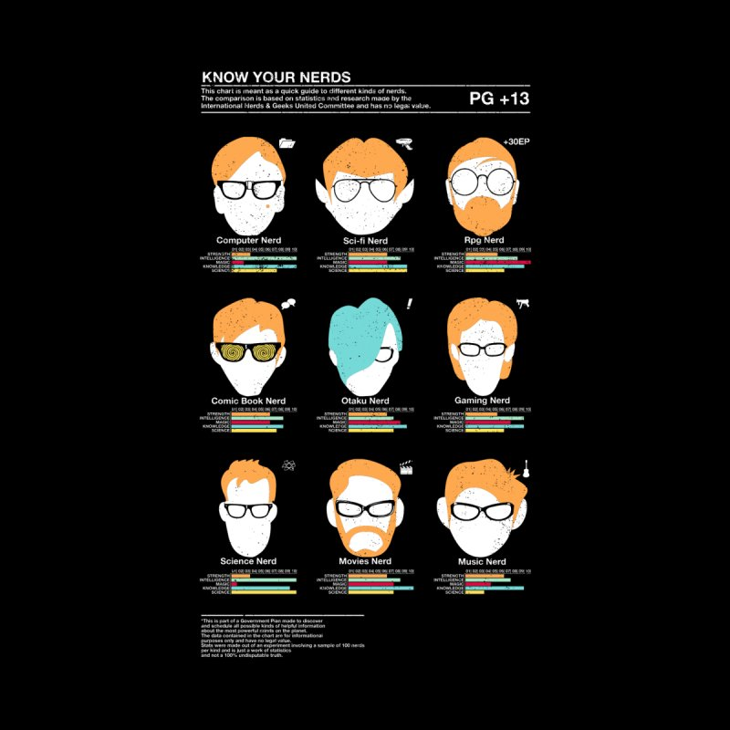 Know Your Nerds None  by Riccardo Bucchioni's Shop