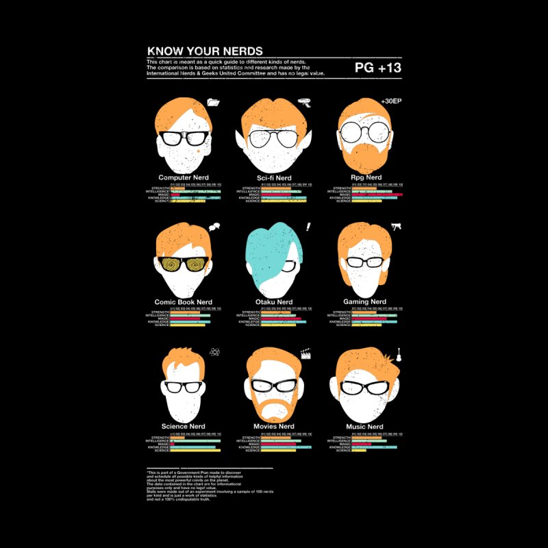 Know Your Nerds by Riccardo Bucchioni's Shop