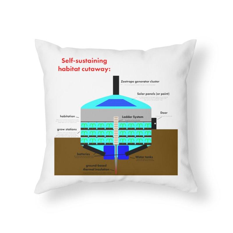 Self-Sustaining Habitat mk2 Home Throw Pillow by saberdog's Artist Shop