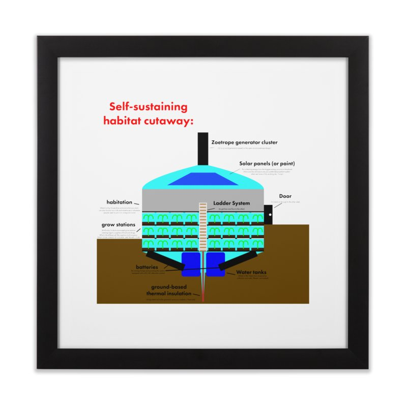 Self-Sustaining Habitat mk2 Home Framed Fine Art Print by saberdog's Artist Shop