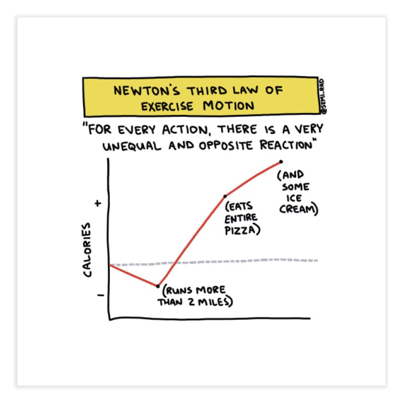 Newton's Third Law of Exercise Motion Home Fine Art Print by Semi-Rad's Artist Shop
