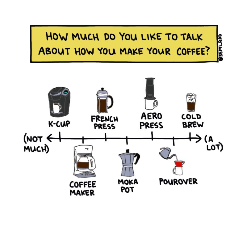 Let's Talk About Making Coffee Home Mounted Aluminum Print by Semi-Rad's Artist Shop
