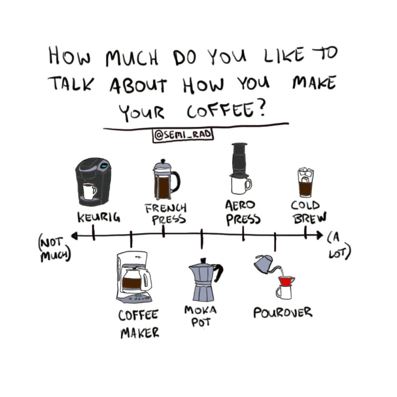 Let's Talk About Making Coffee Home Framed Fine Art Print by Semi-Rad's Artist Shop