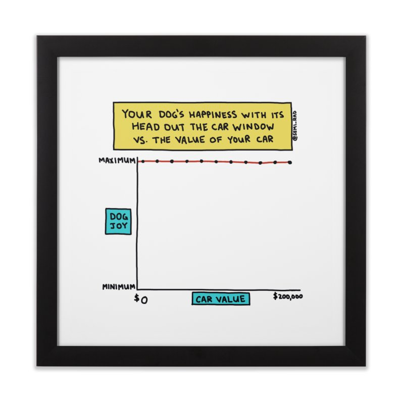 Dog Happiness vs. Value Of Your Car Home Framed Fine Art Print by Semi-Rad's Artist Shop