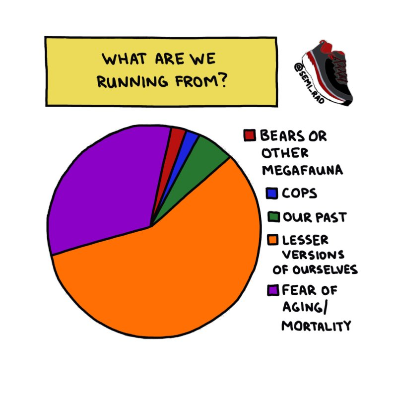 What Are We Running From? by Semi-Rad's Artist Shop