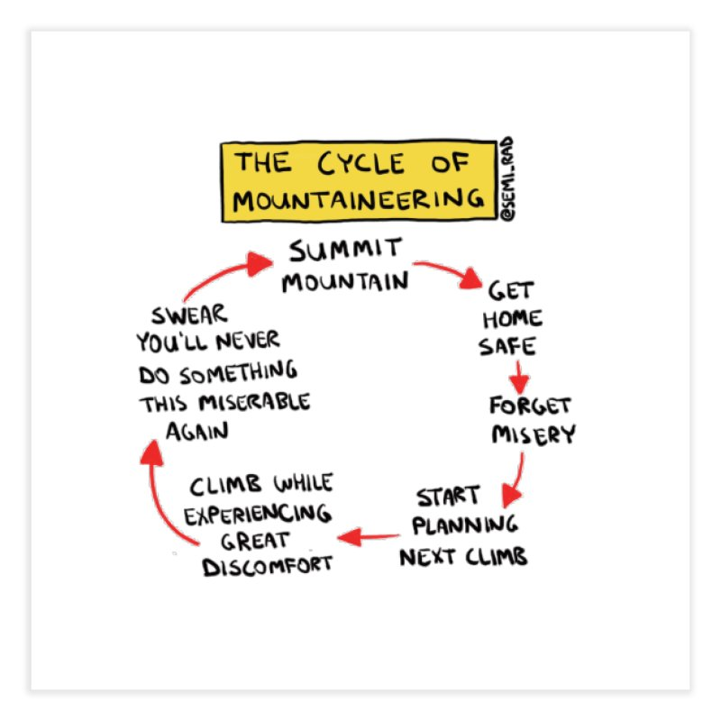 The Cycle Of Mountaineering Home Fine Art Print by Semi-Rad's Artist Shop