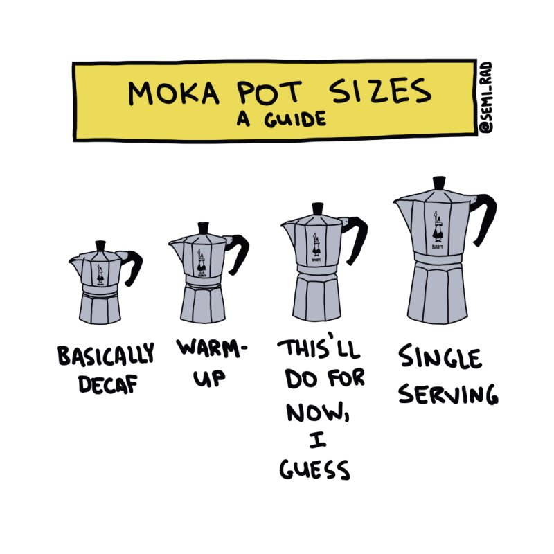 Moka Pot Sizes: A Guide by Semi-Rad's Artist Shop