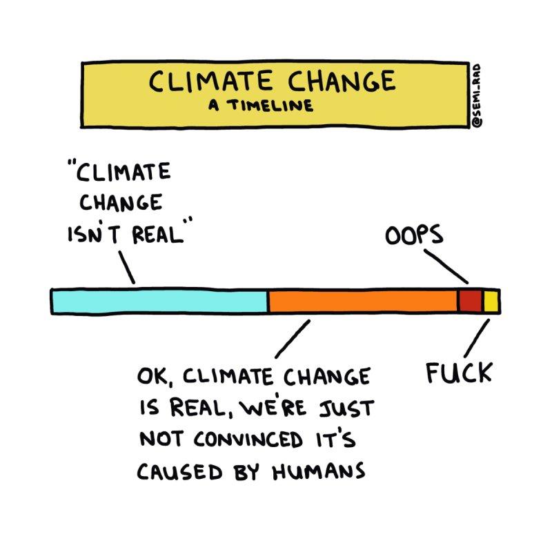 Climate Change: A Timeline Women's T-Shirt by Semi-Rad's Artist Shop