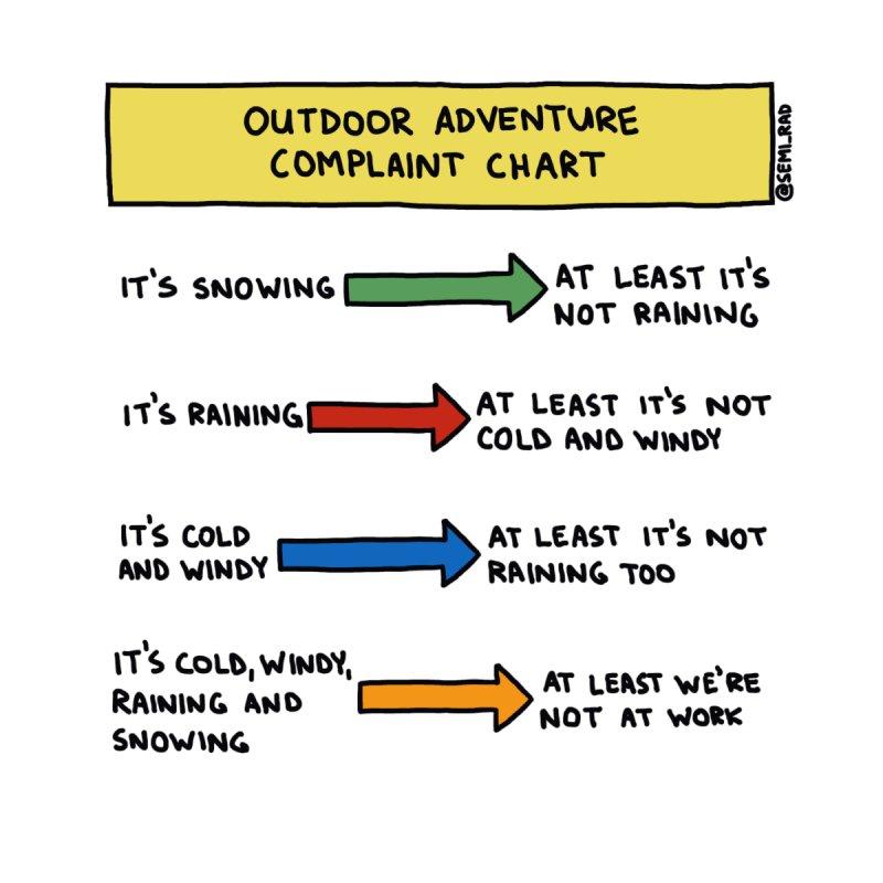 Outdoor Adventure Complaint Chart by Semi-Rad's Artist Shop