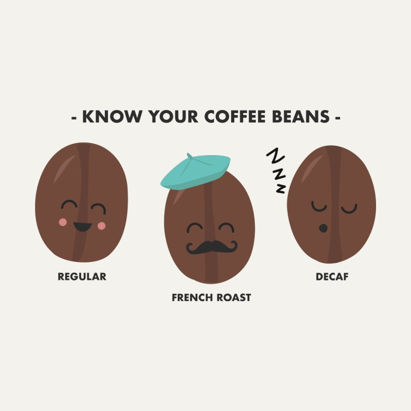 Know Your Coffee Beans by Calobee Doodles