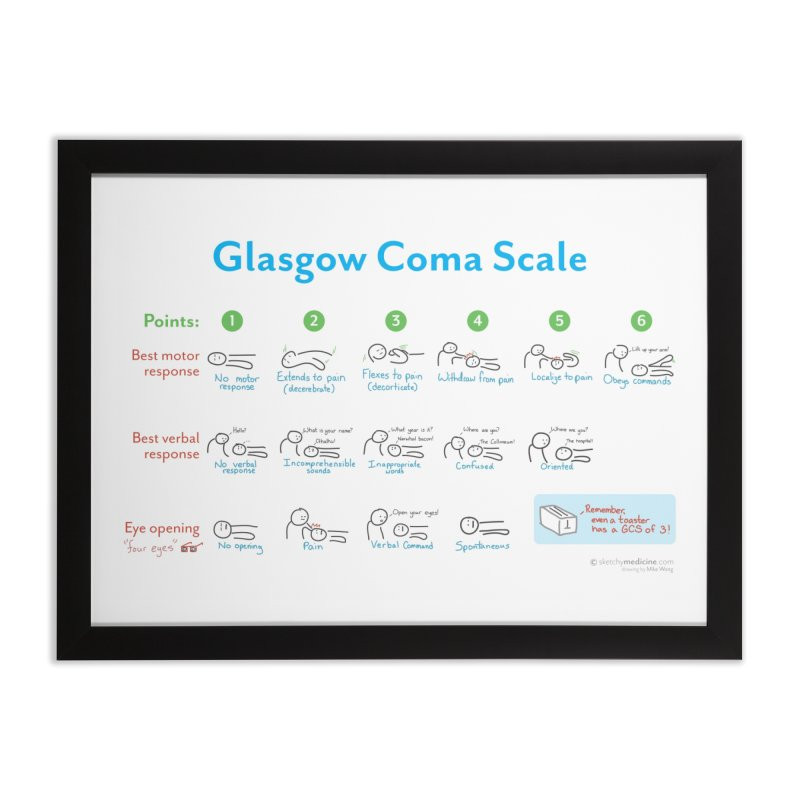 Glasgow Coma Scale (GCS) Print Home Framed Fine Art Print by Sketchy Medicine Shop
