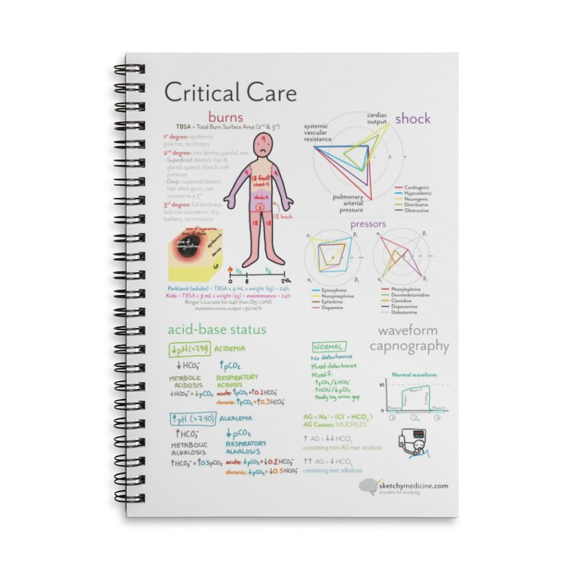 Critical Care Sketchbook Accessories Lined Spiral Notebook by Sketchy Medicine Shop