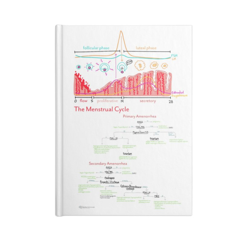 Menstrual Cycle and Amenorrhea Notebook Accessories Blank Journal Notebook by Sketchy Medicine Shop