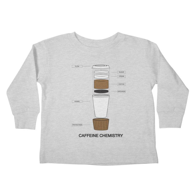 Caffeine Chemistry   by Slugamo's Threads