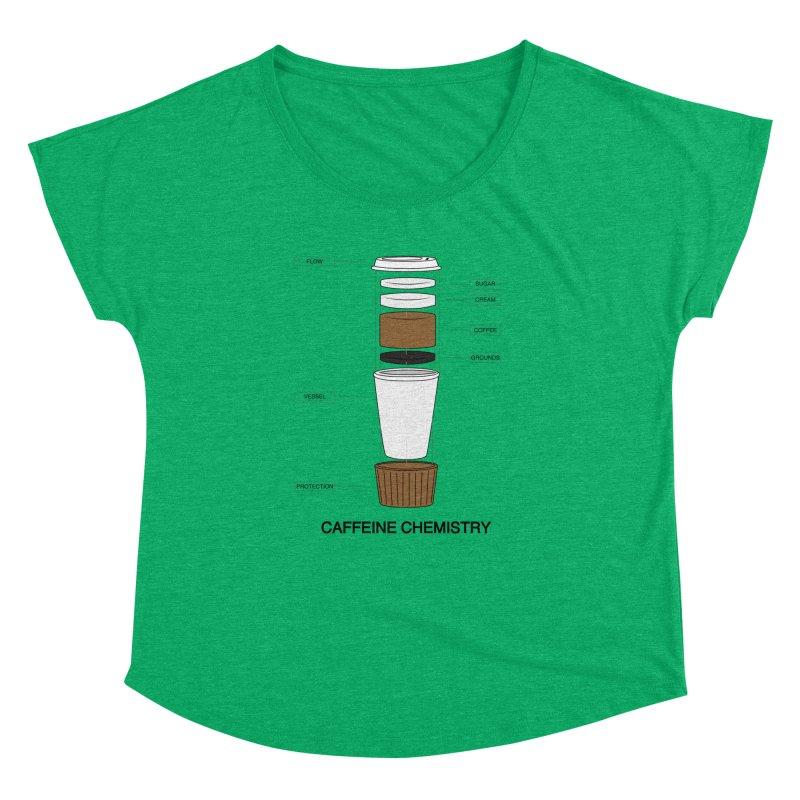 Caffeine Chemistry Women's Dolman by Slugamo's Threads