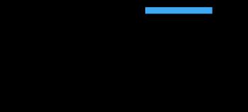 sourdoughllc's Artist Shop Logo