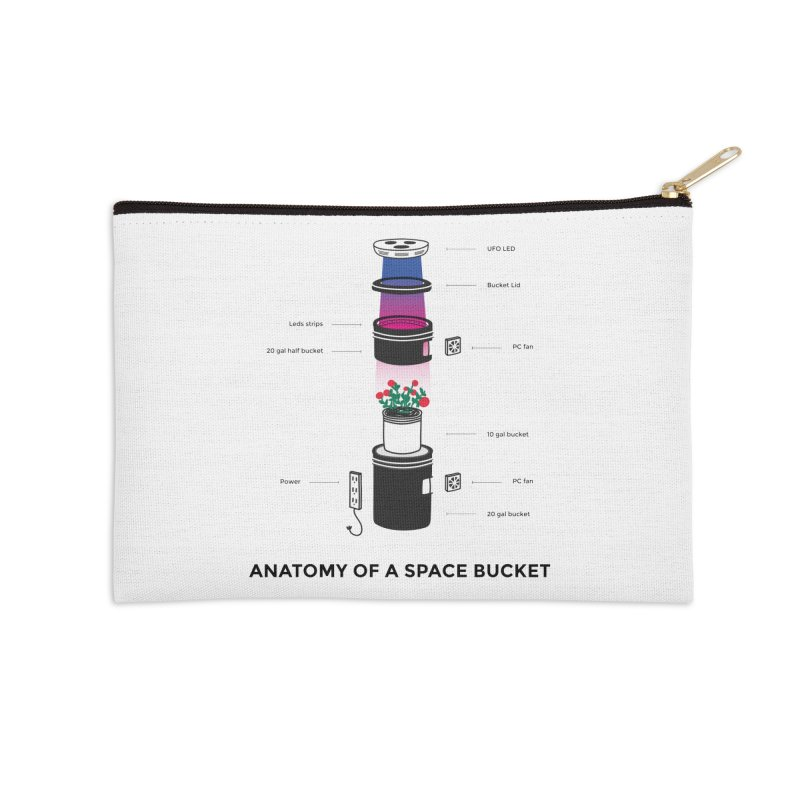 Anatomy of a Space Bucket Accessories Zip Pouch by spacebuckets's Artist Shop