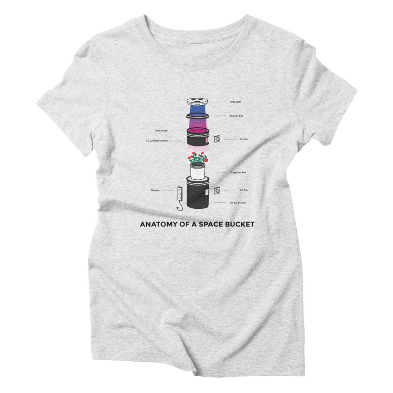 Anatomy of a Space Bucket in Women's Triblend T-shirt Heather White by spacebuckets's Artist Shop