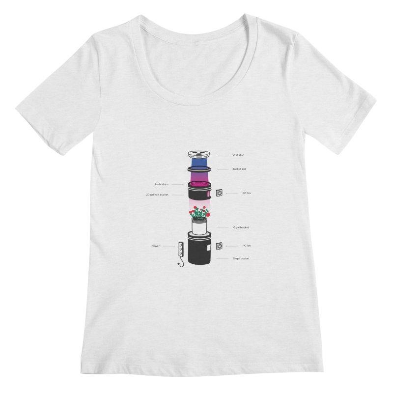 Anatomy of a Space Bucket - no title Women's Regular Scoop Neck by spacebuckets's Artist Shop