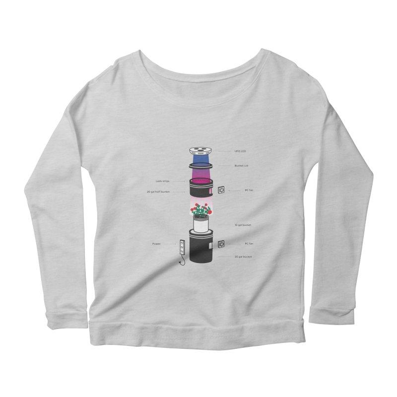 Anatomy of a Space Bucket - no title Women's Scoop Neck Longsleeve T-Shirt by spacebuckets's Artist Shop
