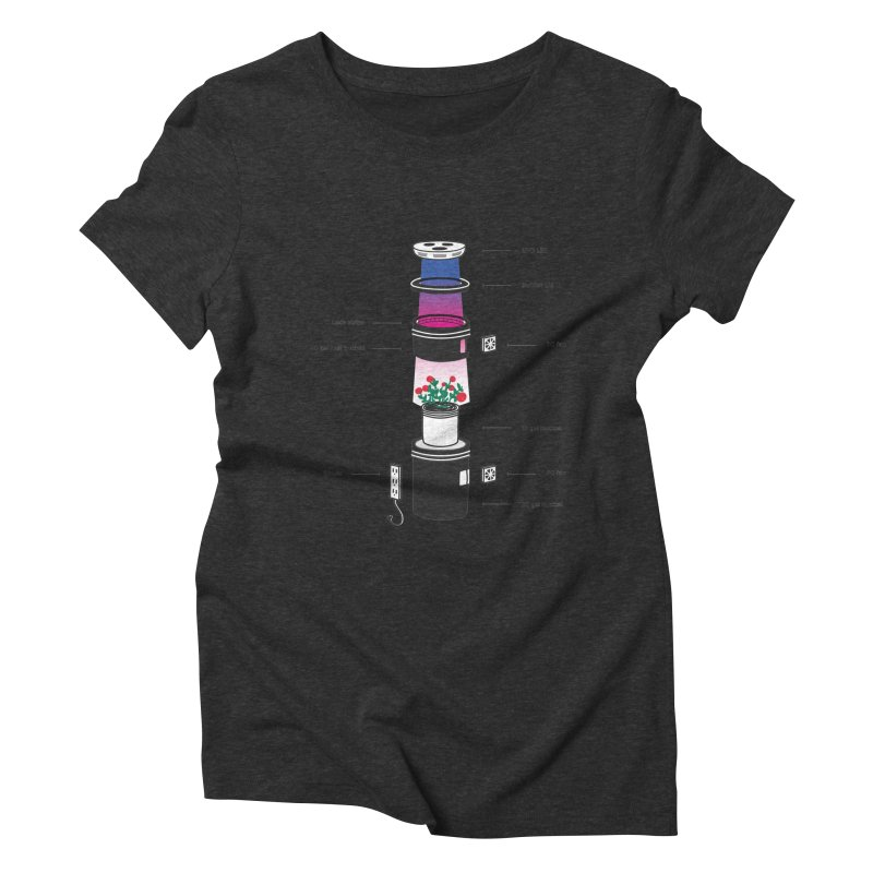 Anatomy of a Space Bucket - no title Women's Triblend T-shirt by spacebuckets's Artist Shop