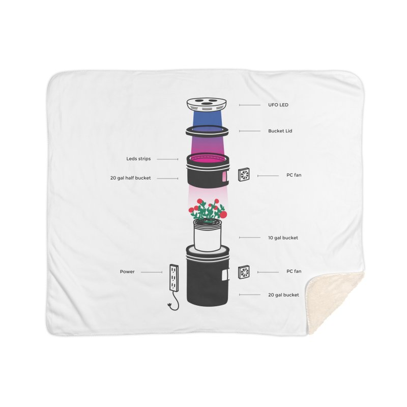 Anatomy of a Space Bucket - no title Home Sherpa Blanket Blanket by spacebuckets's Artist Shop