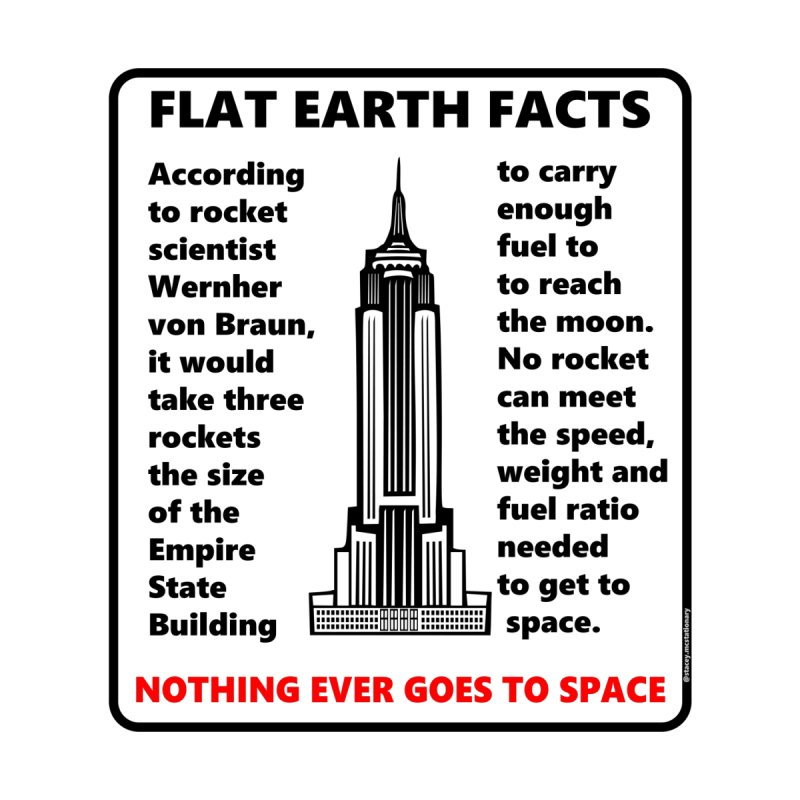 Empire State Building by Flat Earth Shop