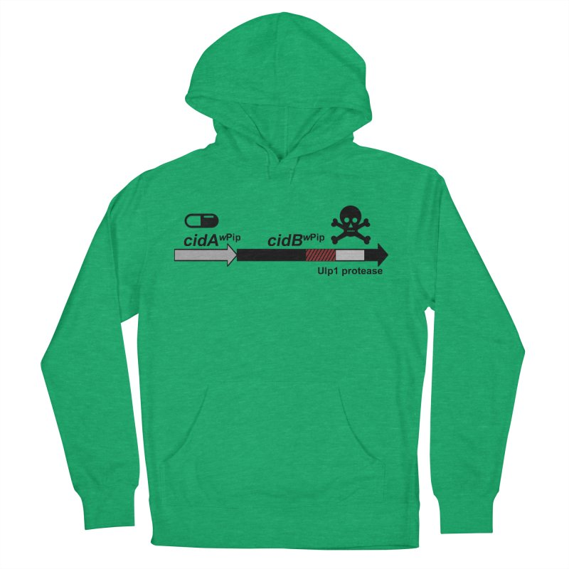 Wolbachia CI Inducing Deubiquitylating Operon Hypothesis T-Shirt of Scienctific Dominance! Women's French Terry Pullover Hoody by stampedepress's Artist Shop