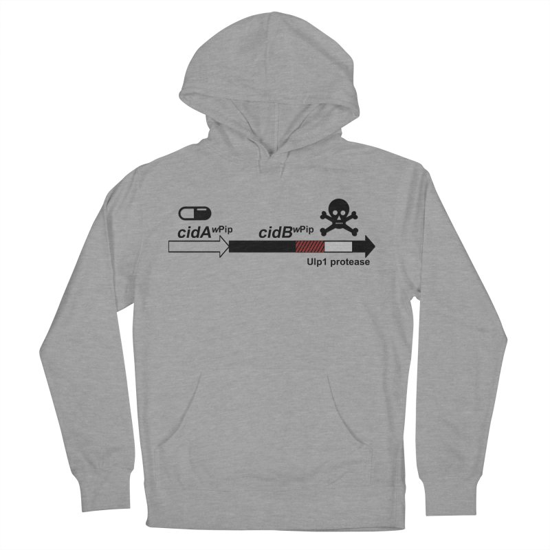 Wolbachia CI Inducing Deubiquitylating Operon Hypothesis T-Shirt of Scienctific Dominance! Women's Pullover Hoody by stampedepress's Artist Shop
