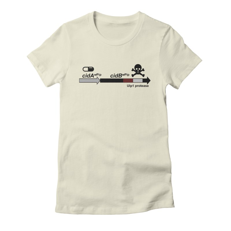 Wolbachia CI Inducing Deubiquitylating Operon Hypothesis T-Shirt of Scienctific Dominance! Women's Fitted T-Shirt by stampedepress's Artist Shop