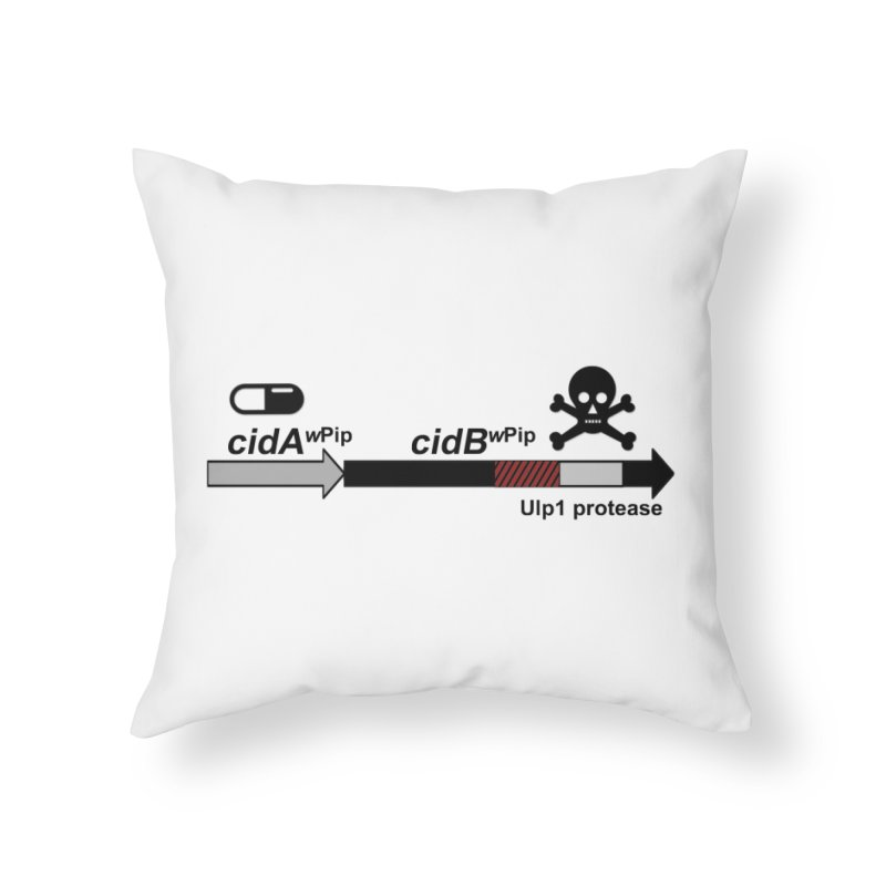 Wolbachia CI Inducing Deubiquitylating Operon Hypothesis T-Shirt of Scienctific Dominance! Home Throw Pillow by stampedepress's Artist Shop