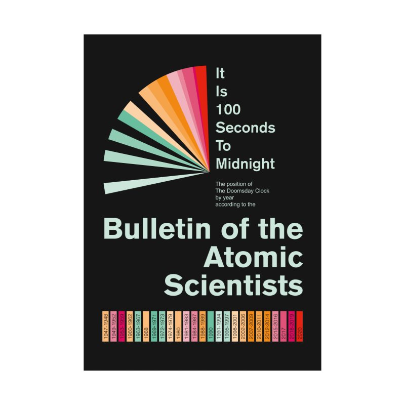 Doomsday Clock Times Home Framed Fine Art Print by Bulletin of the Atomic Scientists' Artist Shop