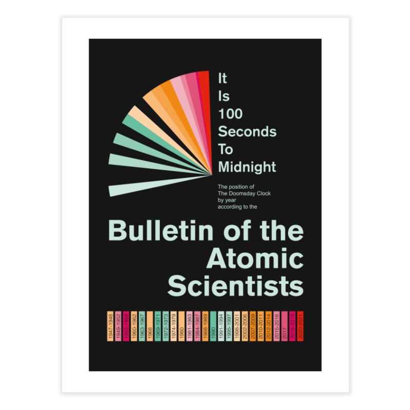 Doomsday Clock Times Home Fine Art Print by Bulletin of the Atomic Scientists' Artist Shop