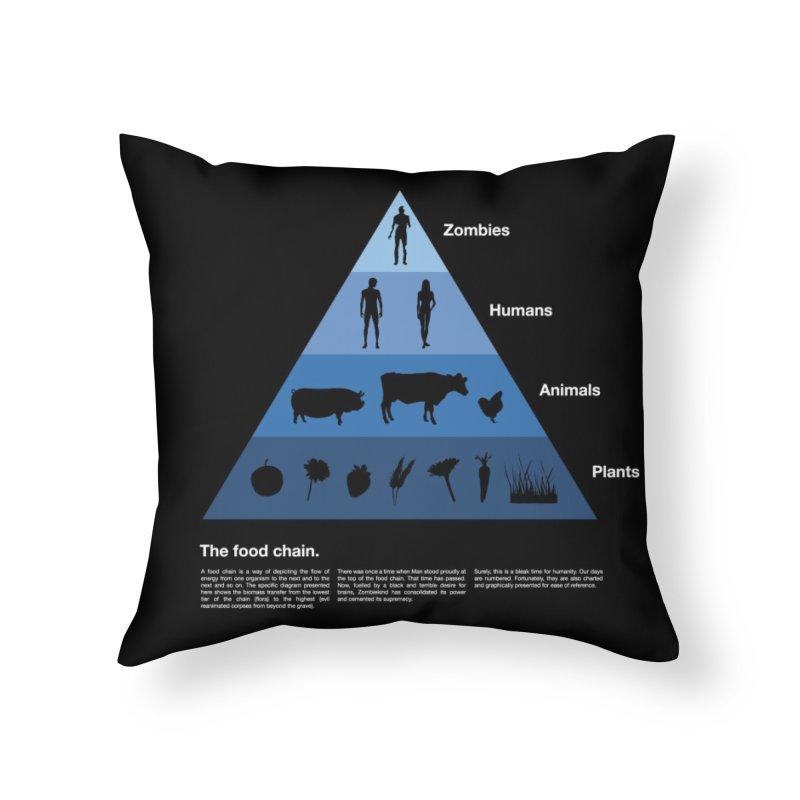 The Food Chain Home Throw Pillow by Threadless Artist Shop